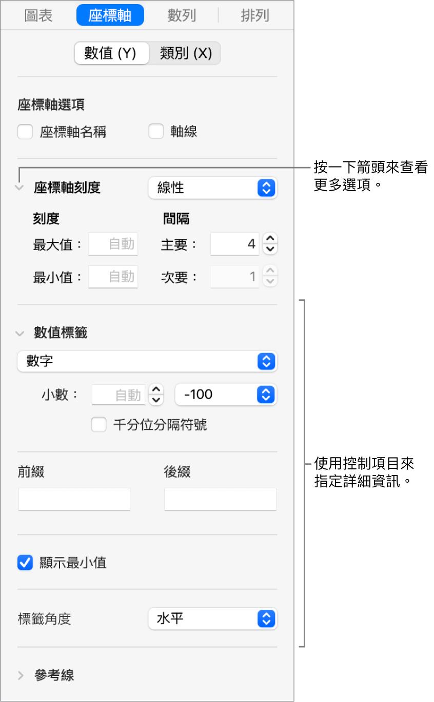 格式化圖表座標軸標記的控制項目。