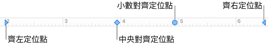 具有左右段落頁邊標記,以及靠左、中央、小數位和靠右對齊等定位點的尺標。
