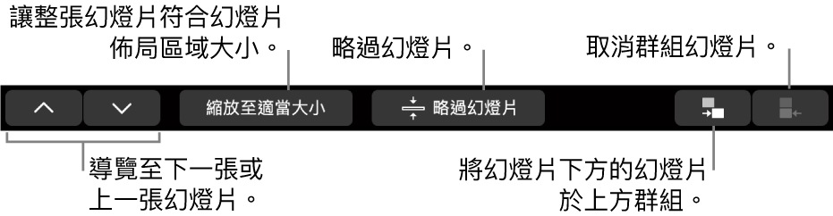 MacBook Pro 觸控列中帶有簡報控制項目,用於導覽至下一張或上一張幻燈片、讓幻燈片符合幻燈片佈局區域範圍、略過幻燈片,以及組成群組幻燈片或解除群組。