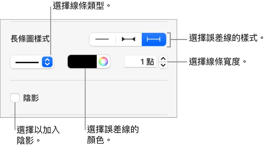 用於設定「誤差線」樣式的控制項目。