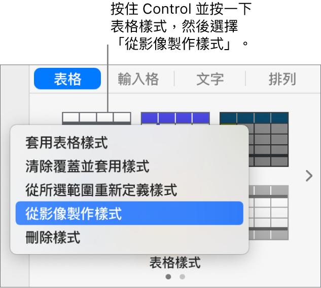 表格樣式的快速鍵選單。