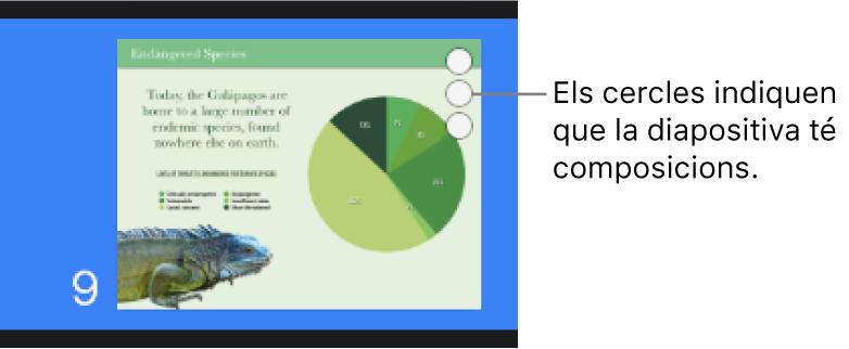 Una diapositiva amb tres cercles a l'angle superior dret que indiquen que la diapositiva conté composicions.