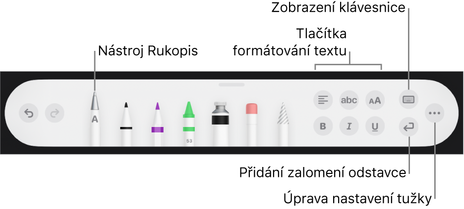 Panel snástroji pro psaní akreslení; nalevo je nástroj Rukopis. Napravo jsou vidět tlačítka pro formátování textu, zobrazení klávesnice, přidání zalomení odstavce aotevření nabídky Více.