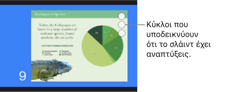 Ένα σλάιντ με τρεις κύκλους στην πάνω δεξιά γωνία που υποδεικνύουν ότι το σλάιντ διαθέτει αναπτύξεις.
