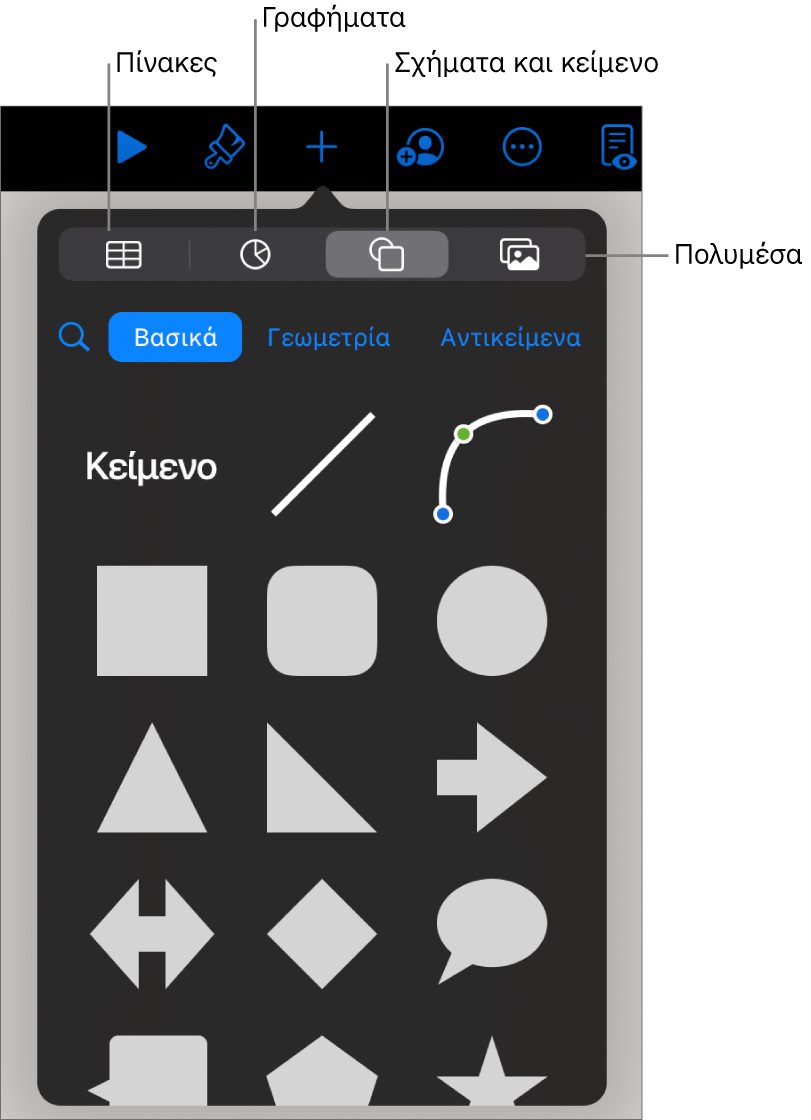 Τα χειριστήρια για προσθήκη αντικειμένου με κουμπιά στο πάνω μέρος για την επιλογή πινάκων, γραφημάτων, σχημάτων (συμπεριλαμβανομένων γραμμών και πλαισίων κειμένου) και μέσων.