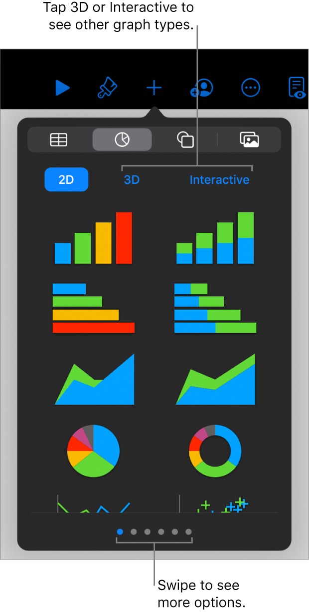 The add graph menu.