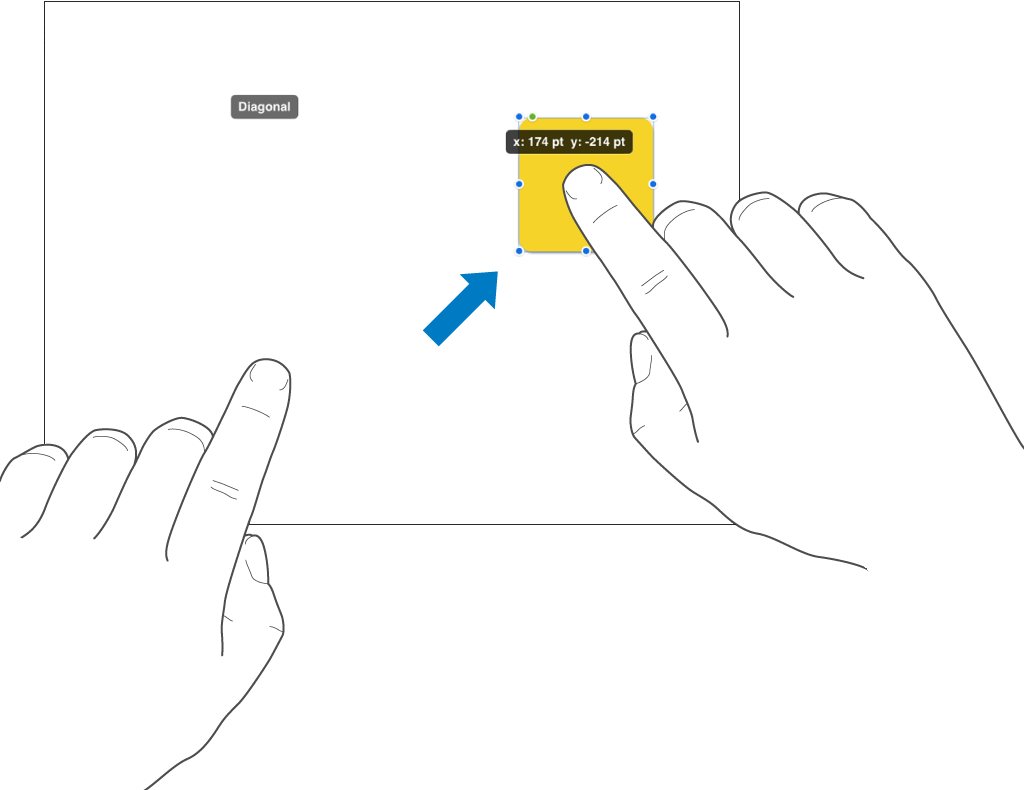 One finger selecting an object and a second finger swiping toward the top of the screen.