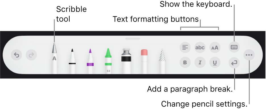 The writing and drawing toolbar with the Scribble tool on the left. On the right are buttons to format text, show the keyboard, add a paragraph break, and open the More menu.
