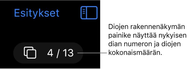Diojen rakennenäkymän painike, jossa näkyvät diat 4–13, sijaitsee Esitykset-painikkeen alla diapohjan vasemman yläkulman lähellä.