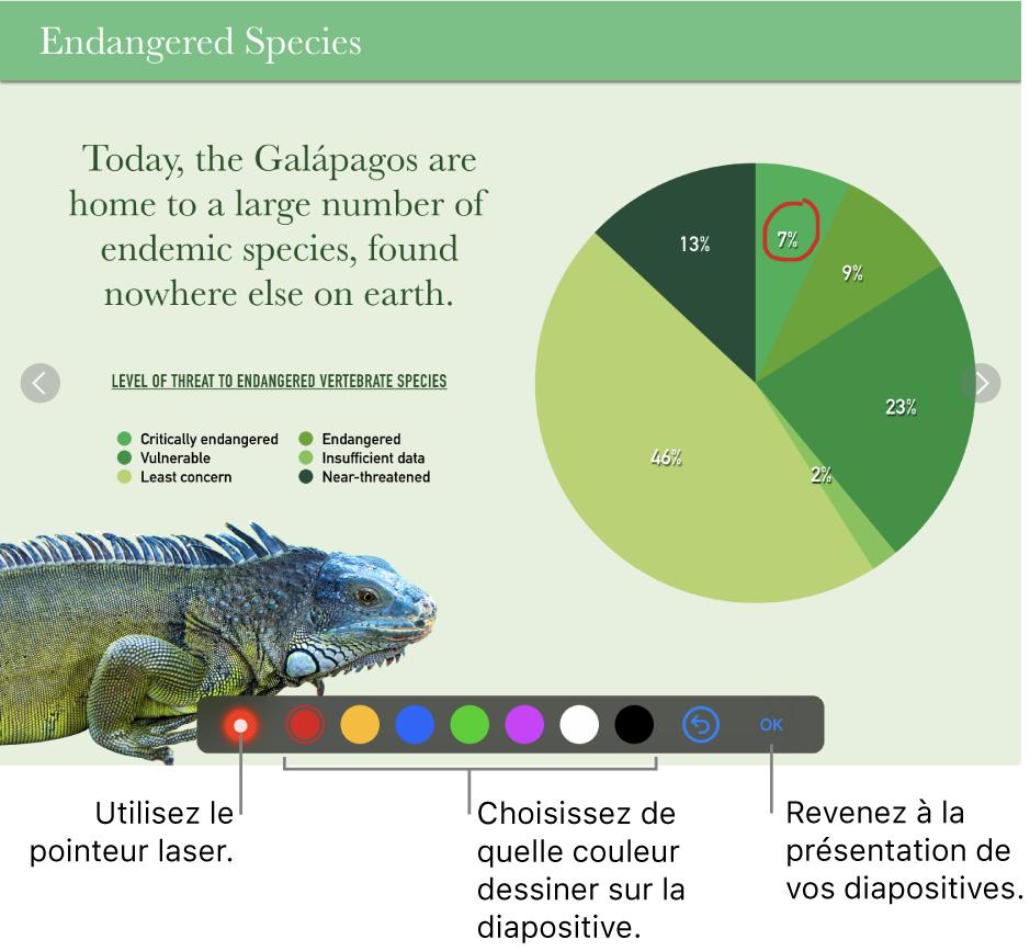 Une diapositive en mode d'illustration de diapositive affichant le pointeur laser et les commandes de sélection de couleur.