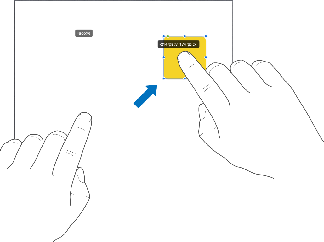 אצבע אחת בוחרת אובייקט ואצבע שנייה מחליקה לכיוון חלקו העליון של המסך.
