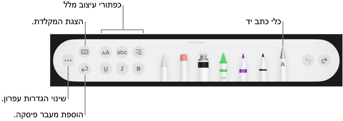 סרגל הכלים לכתיבה וציור, עם הכלי ״כתב יד״ בצד. משמאל ישנם כפתורים לעיצוב מלל, הצגת המקלדת, הוספת מעבר פיסקה ופתיחת התפריט ״עוד״.