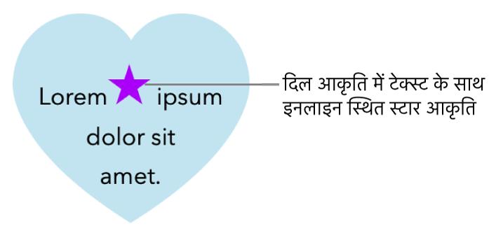 स्टार आकृति दिल आकृति के भीतर टेक्स्ट के साथ इनलाइन दिखाई देती है।