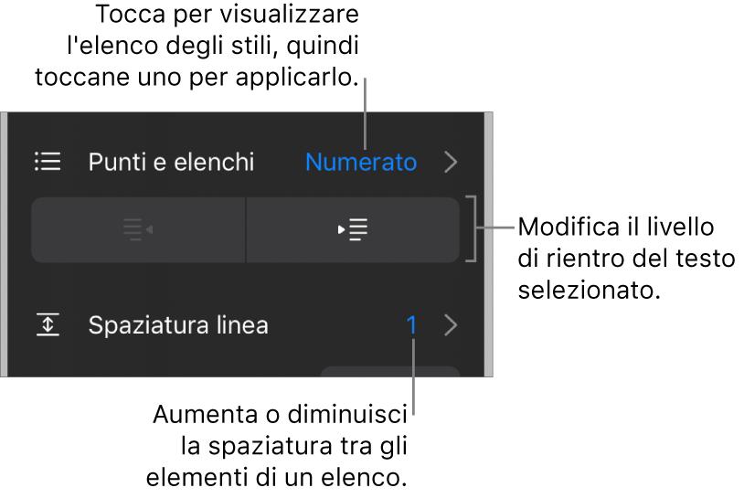 """La sezione """"Elenchi puntati"""" dei controlli di Formato, con didascalie per """"Elenchi puntati"""", i pulsanti per aumentare e ridurre il rientro e i controlli di """"Spaziatura linea""""."""