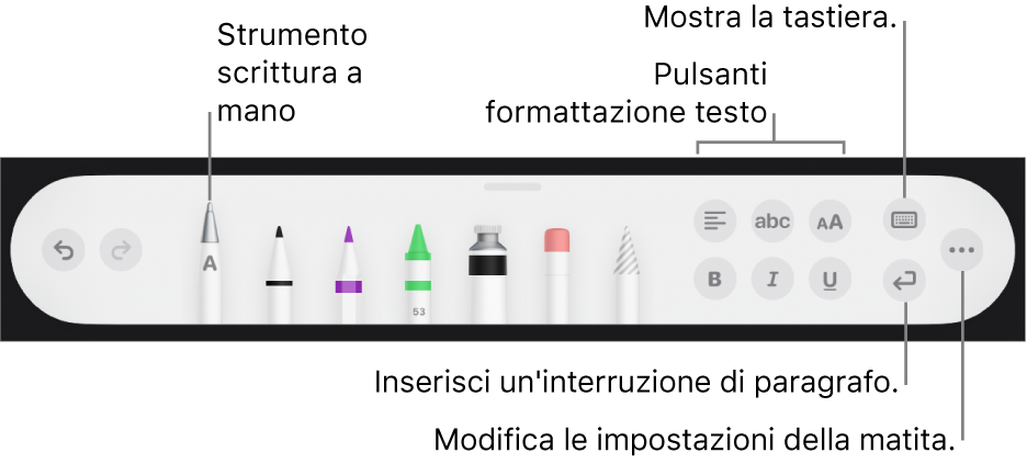 La barra degli strumenti di scrittura e disegno con lo strumento di scrittura a mano sulla sinistra. Sulla destra sono presenti i pulsanti per formattare il testo, mostrare la tastiera, aggiungere un'interruzione di paragrafo o aprire il menu Altro.