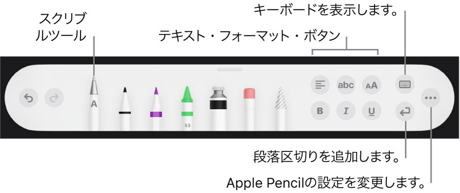 文字を書いたり描画したりするためのツールバー。左側に「スクリブル」ツールがあります。右側には、テキストをフォーマットするボタン、キーボードを表示するボタン、段落区切りを追加するボタン、「詳細」メニューを開くボタンがあります。