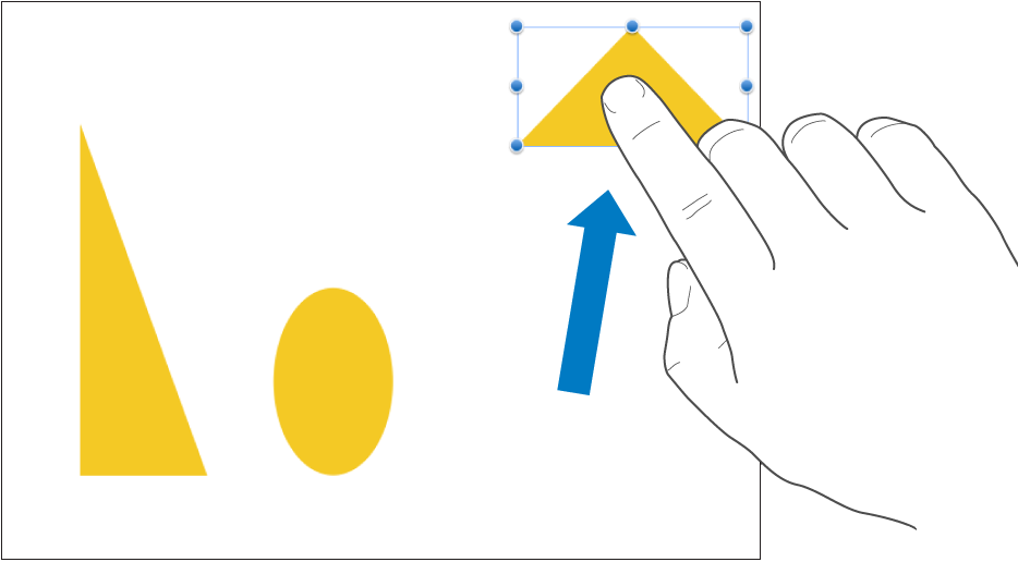 Arrastamento com um dedo num objeto.