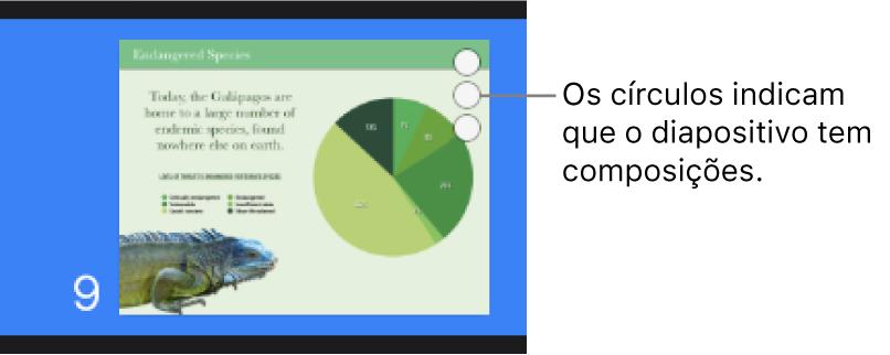 Um diapositivo com três círculos no canto superior direito a indicar que o diapositivo tem composições.