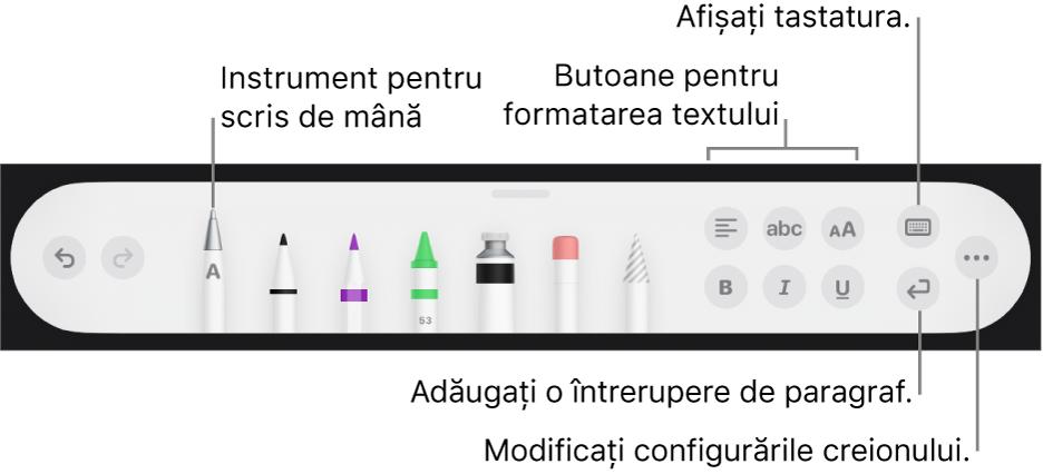 Bara de instrumente pentru scris și desenat cu instrumentul Scrieți în stânga. În dreapta se află butoanele pentru formatarea textului, afișarea tastaturii, adăugarea întreruperii de paragraf și deschiderea meniului Altele.