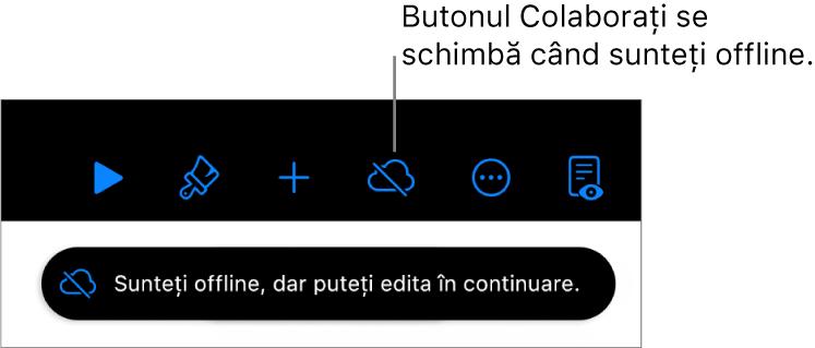 """Butoanele din partea de sus a ecranului, cu butonul Colaborați transformat într-un nor traversat de o linie diagonală. Pe ecran apare o alertă """"Sunteți offline, dar puteți edita în continuare""""."""