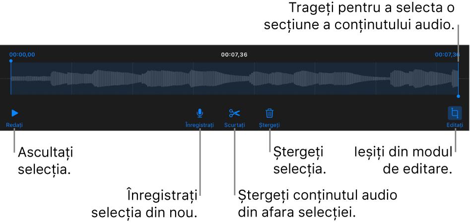 Comenzile pentru editarea conținutului audio înregistrat. Mânerele indică secțiunea selectată a înregistrării și butoanele pentru previzualizare, înregistrare, scurtare, ștergere și modul de editare se află mai jos.