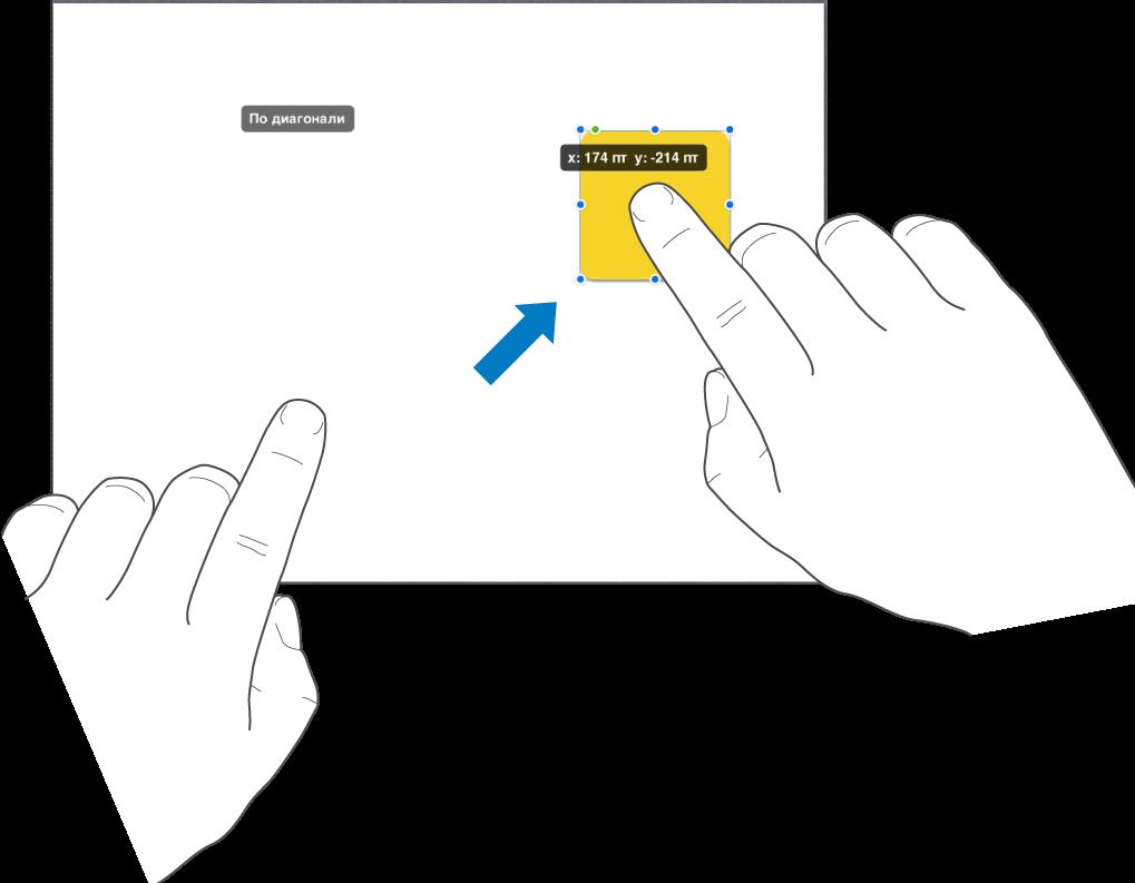 Один палец выбирает объект, а второй палец смахивает вверх по экрану.
