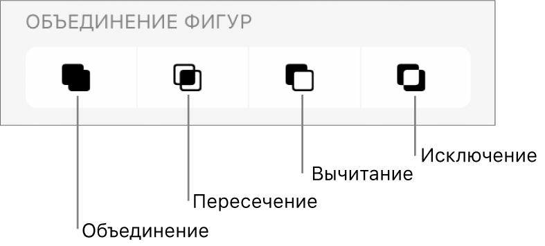 Кнопки «Объедин.», «Пересеч.», «Вычесть» и «Исключ.» под пунктом «Объединение фигур».
