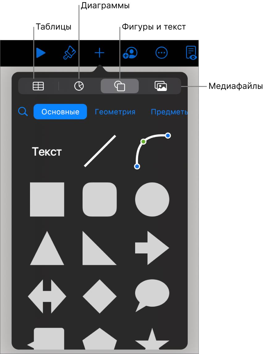 Элементы управления для добавления объекта и кнопки сверху для выбора таблиц, диаграмм, фигур (в том числе линий и текстовых блоков) и медиафайлов.