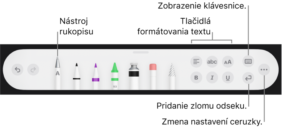Panel snástrojmi na písanie akreslenie snástrojom Scribble na ľavej strane. Na pravej strane sú tlačidlá na formátovanie textu, zobrazenie klávesnice, pridanie zlomu odseku aotvorenie menu Viac.