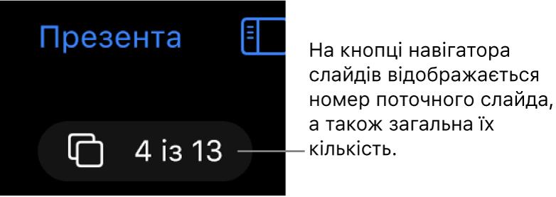 Кнопка навігатора слайдів (4 із 13), яка розташована під кнопкою «Презентації» в лівому верхньому куті полотна слайдів.