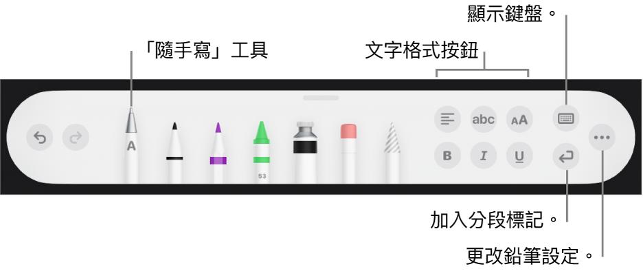 書寫和繪圖工具列左方為「隨手寫」工具。右方按鈕用於修改文字格式、顯示鍵盤、加入分段標記和打開「更多」選單。