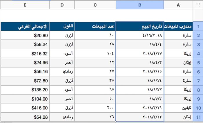 جدول غير مصنف يحتوي على بيانات حول مبيعات القمصان، ومندوبي المبيعات، وتواريخ المبيعات، والألوان.