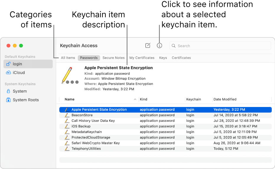 The Keychain Access window. At the left is a list of your keychains. At the top right is a list of categories of items in the selected keychain (such as Passwords). At the bottom right is a list of items in the selected category, and above the list of items is a description of the selected item.