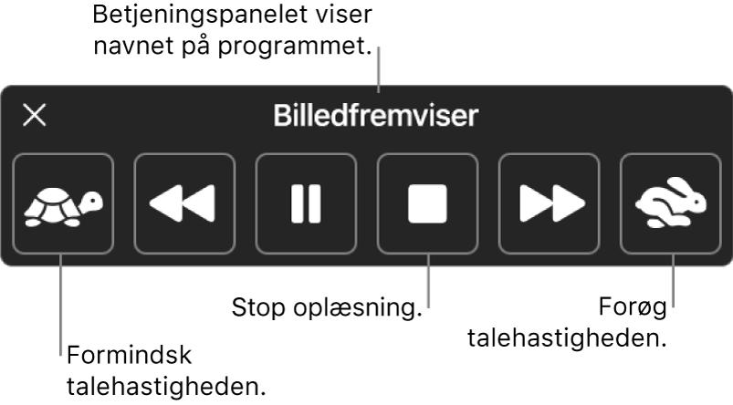 Betjeningspanelet på skærmen, der kan blive vist, når din Mac læser valgt tekst op. Betjeningspanelet har seks knapper, der fra venstre mod højre giver dig mulighed for at sænke talehastigheden, hoppe en sætning tilbage, afspille oplæsningen eller sætte den på pause, stoppe oplæsningen, hoppe en sætning frem og øge talehastigheden. Øverst i betjeningspanelet vises navnet på programmet.