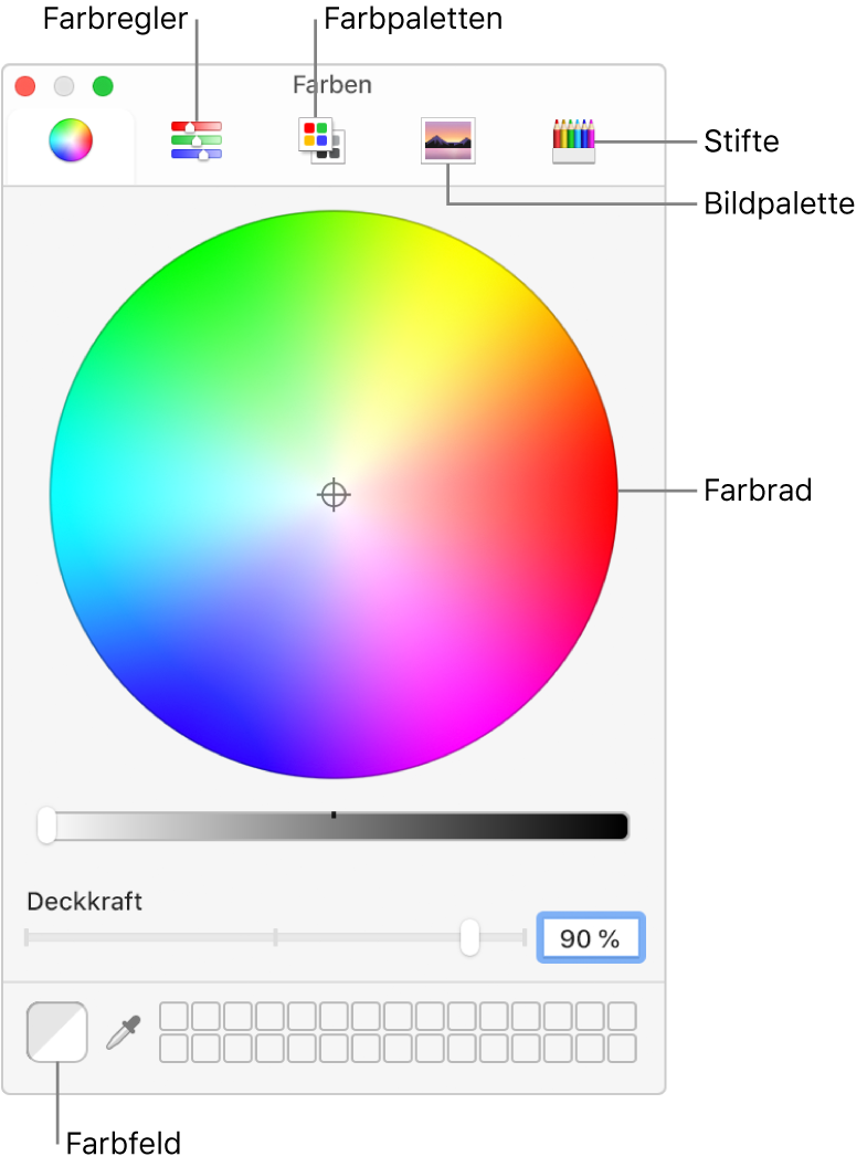 """Das Fenster """"Farben"""". Oben im Fenster befindet sich die Symbolleiste mit Tasten für Farbregler, Farbpaletten, Bildpaletten und Stifte. In der Mitte des Fensters ist das Farbrad zu sehen. Unten links wird das Farbfeld angezeigt."""