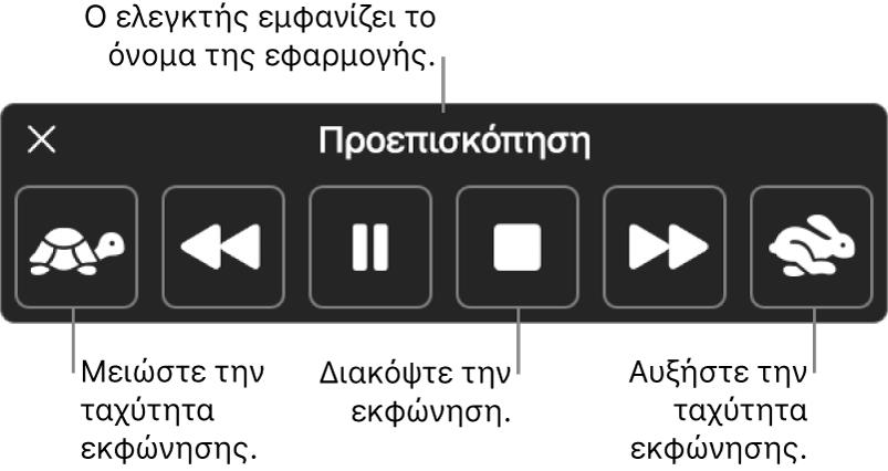 Το χειριστήριο οθόνης που μπορεί να εμφανίζεται όταν το Mac εκφωνεί επιλεγμένο κείμενο. Το χειριστήριο περιλαμβάνει έξι κουμπιά τα οποία, από αριστερά προς δεξιά, επιτρέπουν τη μείωση της ταχύτητας εκφώνησης, τη μετάβαση πίσω κατά μία πρόταση, την αναπαραγωγή ή παύση της εκφώνησης, τη διακοπή της εκφώνησης, τη μετάβαση μπροστά κατά μία πρόταση, και την αύξηση της ταχύτητας εκφώνησης. Το όνομα της εφαρμογής εμφανίζεται στο πάνω μέρος του χειριστηρίου.