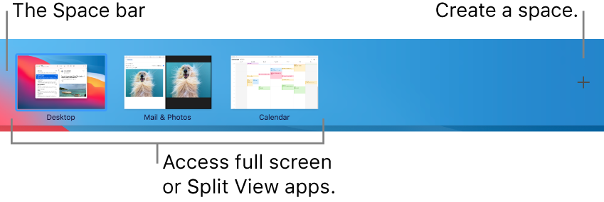 The Spaces bar showing a desktop space, apps in full screen and Split View, and the Add button for creating a space.
