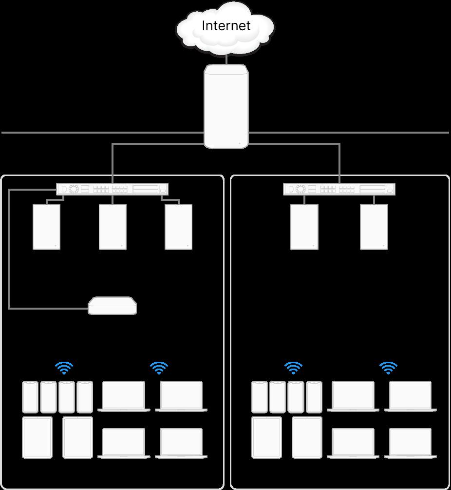 Un servidor de caché con varias subredes.