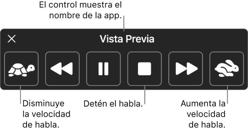 El controlador en pantalla que se puede mostrar cuando tu Mac lee en voz alta el texto seleccionado. El controlador brinda seis botones, los cuales, de izquierda a derecha, te permiten reducir la velocidad del habla, regresar un enunciado, reproducir o pausar el habla, detener el habla, adelantar un enunciado y aumentar la velocidad del habla. El nombre de la app se muestra en la parte superior del controlador.