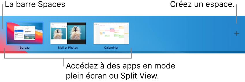 La barre Spaces affichant un espace bureau, des apps ouvertes en plein écran et en SplitView, et le bouton Ajouter pour la création d'un espace.