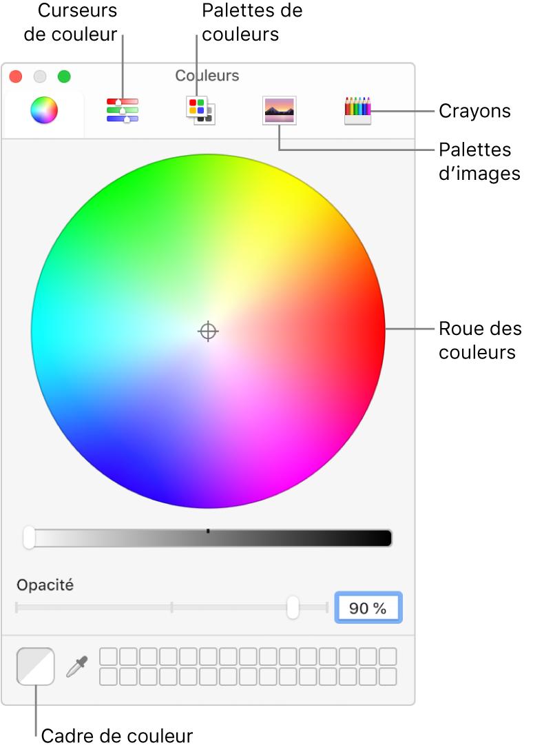 La fenêtre Couleurs. En haut de la fenêtre, la barre d'outils avec les boutons correspondant aux curseurs de couleurs, palettes de couleurs, palettes d'image et crayons. La roue des couleurs au milieu de la fenêtre. Le cadre de couleur en bas à gauche.
