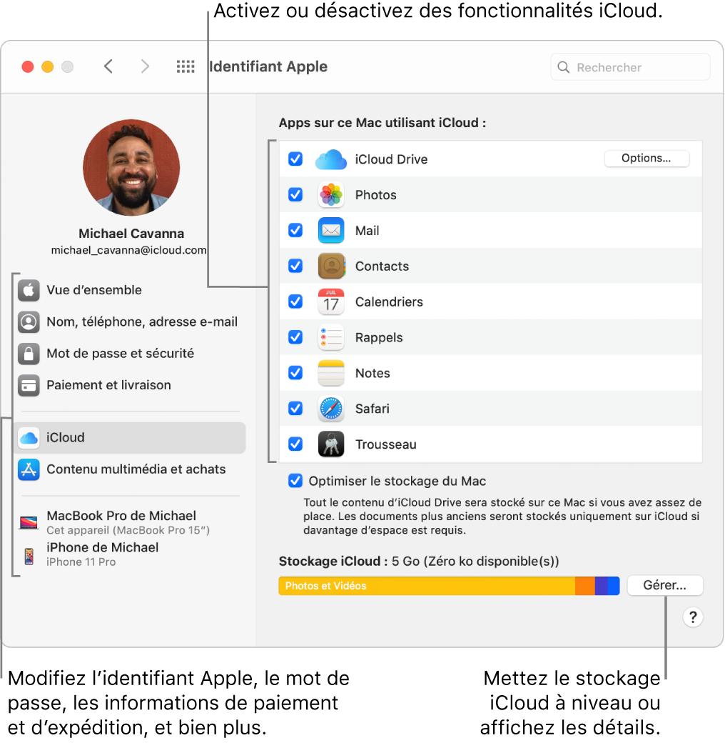 Préférences iCloud avec toutes les fonctionnalités sélectionnées.