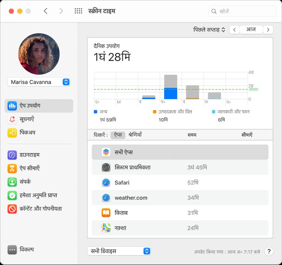 स्क्रीन टाइम ऐप उपयोग पेन, परिवार शेयरिंग समूह में बच्चे के लिए ऐप उपयोग दिखा रहा है।