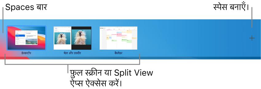 स्पेसेस बार डेस्कटॉप स्पेस, फ़ुल स्क्रीन में ऐप तथा Split View व स्पेस बनाने के लिए जोड़ें बटन दिखाता है।
