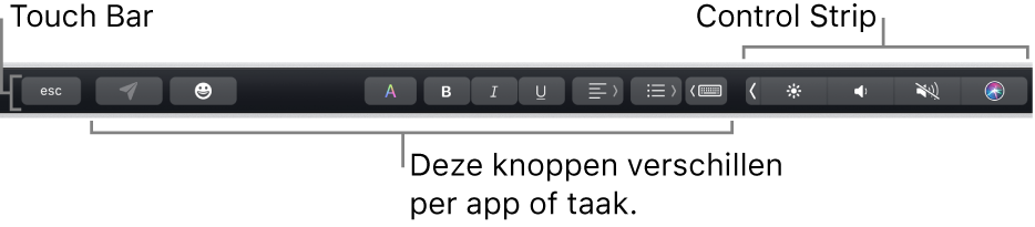 De TouchBar aan de bovenkant van het toetsenbord, met aan de rechterkant de Control Strip die is samengevouwen en knoppen die per app of taak van functie veranderen.