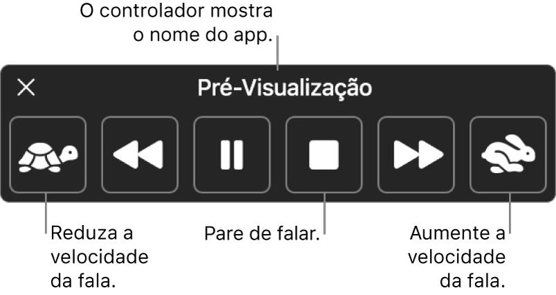 O controle na tela que pode ser mostrado quando o Mac vocaliza o texto selecionado. O controle possui seis botões que, da esquerda para a direita, permitem diminuir a velocidade da fala, voltar uma frase, reproduzir ou pausar a fala, parar a fala, avançar uma frase e aumentar a velocidade da fala. O nome do app é mostrado na parte superior do controle.