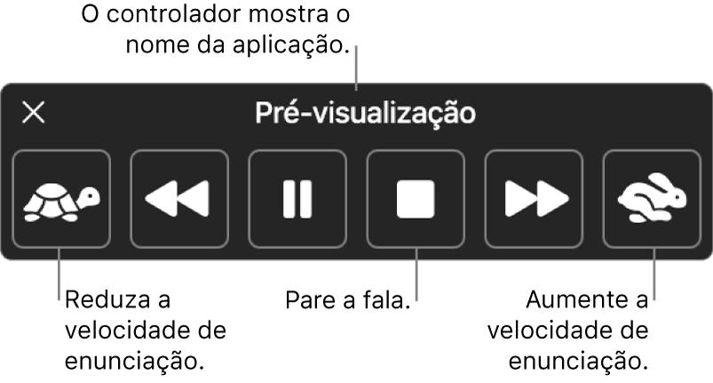 O controlador no ecrã que pode ser mostrado quando o Mac enuncia texto selecionado. O controlador oferece seis botões que, da esquerda para a direita, lhe permitem diminuir a velocidade de enunciação, retroceder uma frase, reproduzir ou pausar a enunciação, parar a enunciação, avançar uma frase e aumentar a velocidade de enunciação. O nome da aplicação é mostrado na parte superior do controlador.