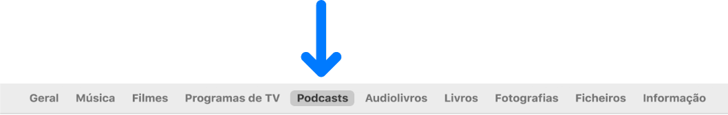 A barra de botões a mostrar Podcasts selecionados.