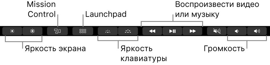 Кнопки на развернутой полосе управления Control Strip (слева направо): яркость экрана, Mission Control, Launchpad, яркость клавиатуры, воспроизведение видео и музыки, громкость.
