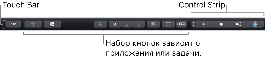 Панель TouchBar вдоль верхнего края клавиатуры скнопками, отображение которых зависит отприложения ивыполняемых действий, слева исосвернутой полосой управления ControlStrip справа.